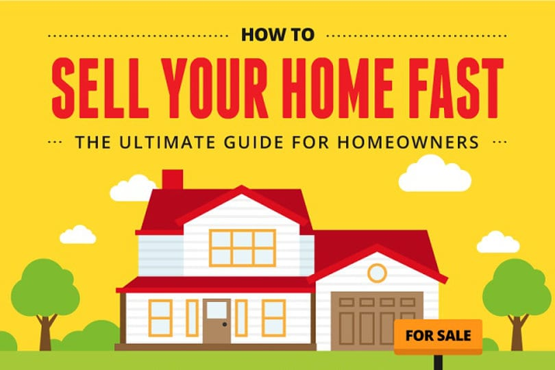 Sell Your Home Privately 4